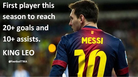 Diem tin 14/2: Messi la cau thu toan dien nhat mua nay hinh anh