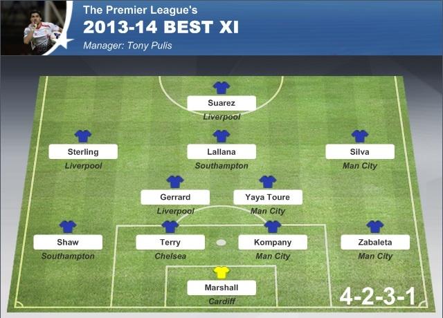 Liverpool, Man City chiem linh doi hinh NH Anh 2013/14 hinh anh 12 Đội hình tiêu biểu Ngoại hạng Anh mùa 2013/14 theo sơ đồ chiến thuật 4-2-3-1 do Eurosport bình chọn.