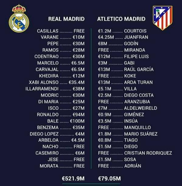 Real Madrid lan thu 10 vo dich Champions League hinh anh 6