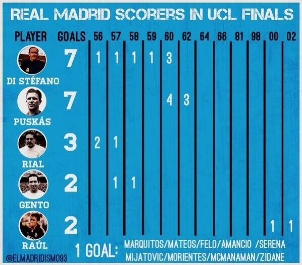 Real Madrid lan thu 10 vo dich Champions League hinh anh 28