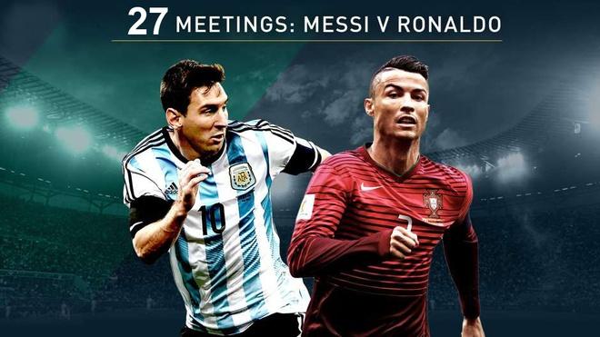 Messi vuot troi Ronaldo sau 27 lan so tai hinh anh