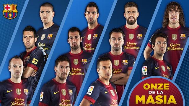 10 hoc vien bong da danh tieng nhat the gioi hinh anh 10 Chắc chắn không ai phàn nàn về việc lò đào tạo La Masia của Barca dẫn đầu danh sách này. Ở thời kỳ nào, nơi đây cũng cho ra lò những sản phẩm ưu tú. Học viện La Masia cũng tự hào vì là cái nôi sản sinh ra lứa cầu thủ làm nức lòng người hâm mộ như Carles Puyol, Andres Iniesta, Xavi Hernandez, Gerrard Pique, Cesc Fabregas… và đặc biệt là Lionel Messi.