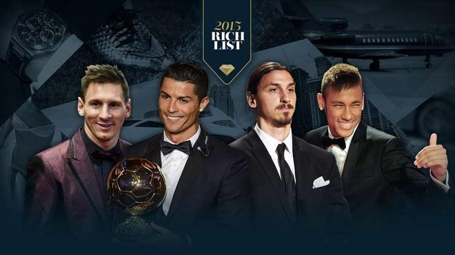 Ronaldo dan dau danh sach 10 cau thu giau nhat nam 2015 hinh anh
