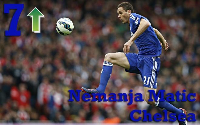 """10 tien ve hay nhat Ngoai hang Anh thang 4 hinh anh 4 7. Nemanja Matic (Chelsea): Với 109 pha tắc bóng thành công ở mùa giải này, Matic là sự lựa chọn số 1 ở vị trí tiền vệ phòng ngự trong đội hình tiêu biểu do PFA bình chọn. Tuyển thủ Serbia góp công lớn trong chức vô địch sớm của """"The Blues"""". Ảnh: Getty Images."""