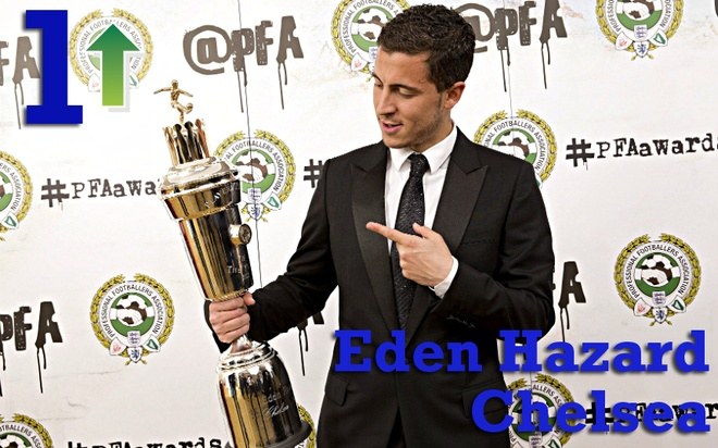 """10 tien ve hay nhat Ngoai hang Anh thang 4 hinh anh 10 1. Eden Hazard (Chelsea): Cầu thủ xuất sắc nhất Premier League mùa giải 2014/15 ghi 3 bàn thắng sau 6 cú sút trúng đích, thực hiện 23 pha qua người thành công. Điển hình là tình huống thoát xuống dứt điểm tinh tế giúp Chelsea hạ gục M.U, qua đó đưa """"The Blues"""" thẳng tiến về đích. Ảnh: PA."""