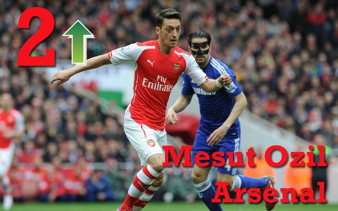 10 tien ve hay nhat Ngoai hang Anh thang 4 hinh anh 9 2. Mesut Oezil (Arsenal): Nhạc trưởng người Đức là mối đe dọa thực sự mỗi khi anh có bóng. Tiền vệ 26 tuổi tỏa sáng rực rỡ trong chiến thắng 4-1 trước Livepool và tạo ra rất nhiều khó khăn cho hàng thủ Chelsea trong trận derby London. Ảnh: Getty Images.