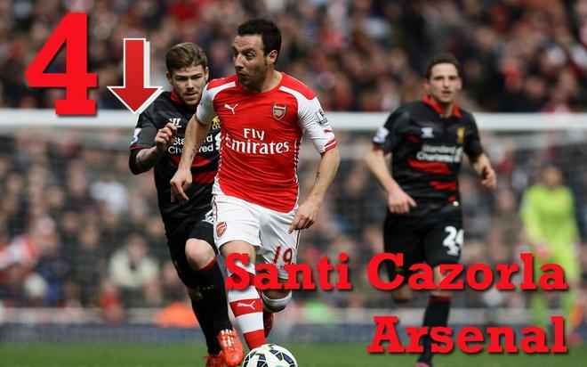 10 tien ve hay nhat Ngoai hang Anh thang 4 hinh anh 7 4. Santi Cazorla (Arsenal): Tiền vệ 30 tuổi không ghi bàn hay kiến tạo trong tháng qua. Tuy nhiên, vai trò điều tiết và đảm bảo sự cân bằng trong lối chơi của Arsenal của cựu cầu thủ Malaga là rất quan trọng. Ảnh: Rex.