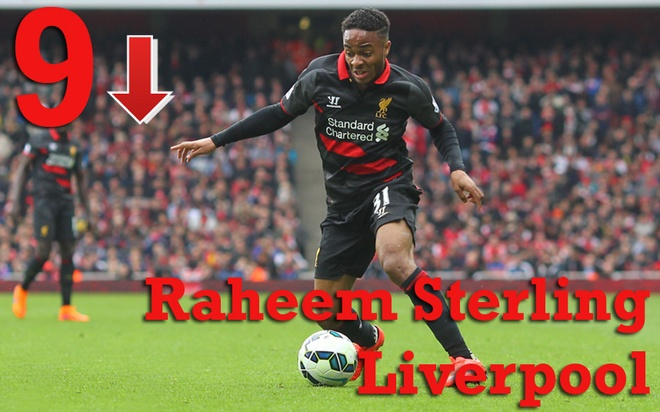 10 tien ve hay nhat Ngoai hang Anh thang 4 hinh anh 2 9. Raheem Sterling (Liverpool): Tuyển thủ Anh dường như không bị ảnh hưởng bởi những tin đồn về tương lai. Trong tháng qua, sao mai 20 tuổi ghi 1 bàn và có 34 pha rê bóng thành công, nhiều hơn bất cứ tiền vệ nào. Ảnh: Reuters.