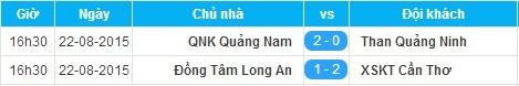 HAGL loi nguoc dong thang 3-1 truoc SLNA hinh anh 20