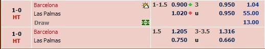 Suarez lap cu dup giup Barca ha Las Palmas 2-1 hinh anh 14