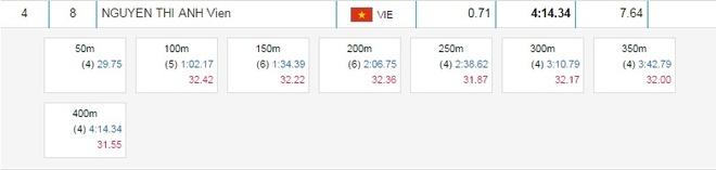 Anh Vien gianh HCD 200 m ngua tai giai quan su the gioi hinh anh 13