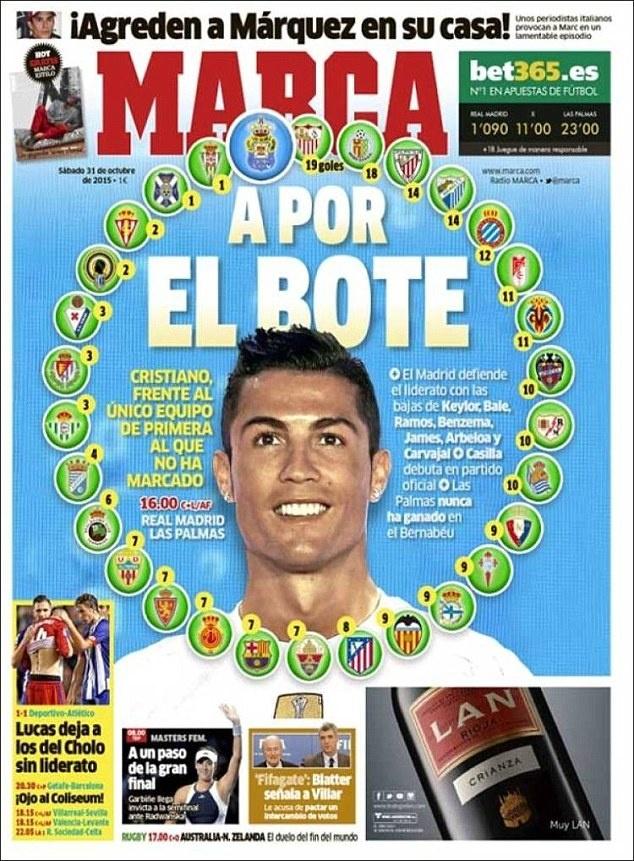 Ronaldo bien Las Palmas thanh nan nhan thu 30 tai La Liga hinh anh 5
