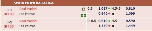Ronaldo bien Las Palmas thanh nan nhan thu 30 tai La Liga hinh anh 25