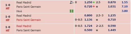 Di Maria sut doi xa, PSG bai tran 0-1 truoc Real hinh anh 19