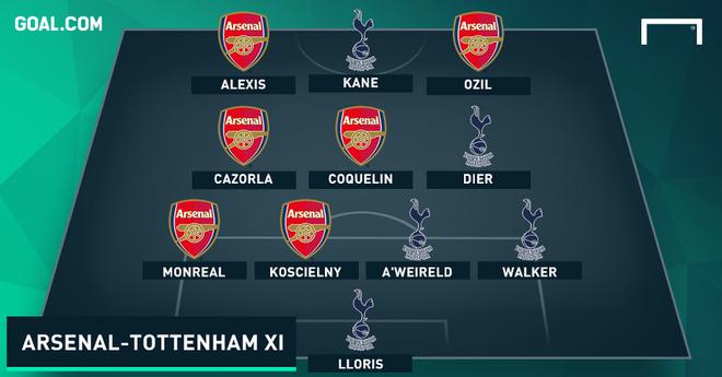Doi hinh ket hop giua Arsenal va Tottenham hinh anh 12