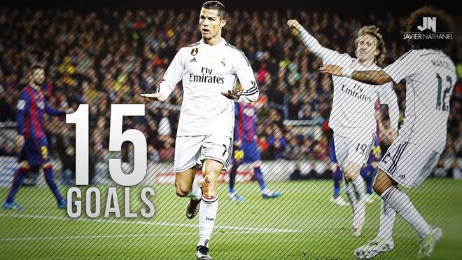 15 ban thang cua Cristiano Ronaldo vao luoi Barca hinh anh