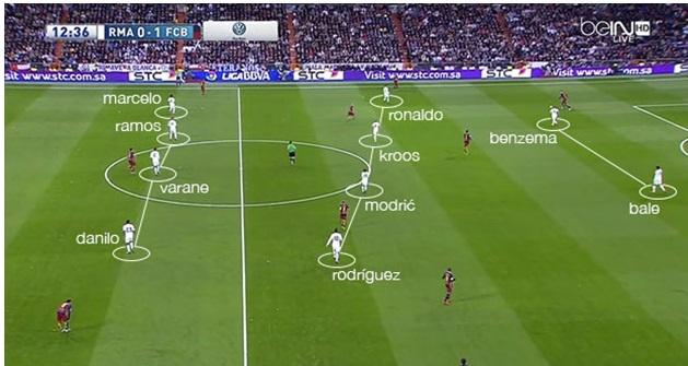 Barcelona danh sap tuong thanh Madrid the nao? hinh anh 3