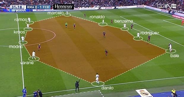 Barcelona danh sap tuong thanh Madrid the nao? hinh anh 4