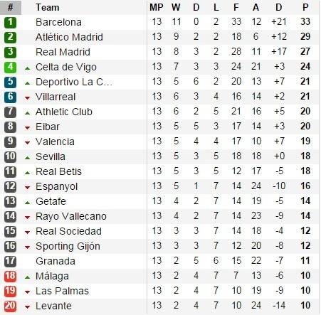Bo ba Benzema-Bale-Ronaldo khai hoa, Real ha Getafe 4-1 hinh anh 8