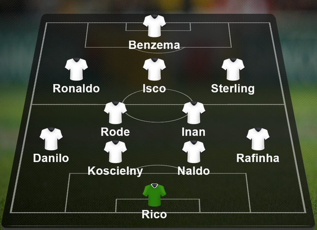 Ky luc gia Ronaldo dan dau doi hinh hay nhat vong 6 Cup C1 hinh anh 12
