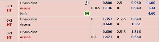 Giroud lap hat-trick giup Arsenal di tiep tai Cup C1 hinh anh 16