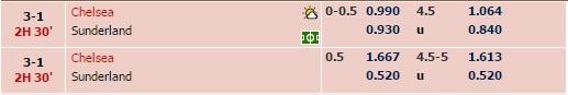 Chelsea chao tan HLV Hiddink bang chien thang 3-1 hinh anh 23