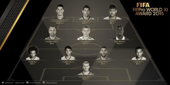 Barca va Real thong linh doi hinh tieu bieu FIFA 2015 hinh anh 2