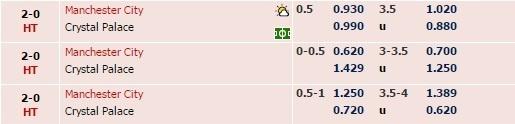 Aguero lap cu dup giup Man City ha Crystal Palace 4-0 hinh anh 17