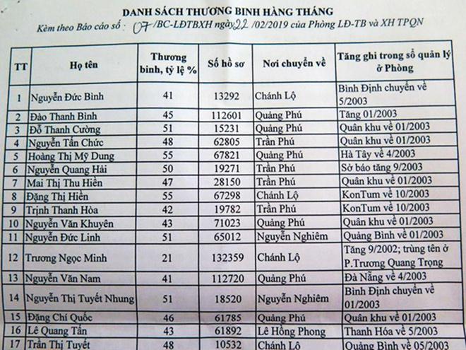 Them mot can bo Quang Ngai bi bat vi an chan tien chinh sach hinh anh 1