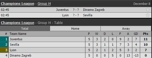Xac dinh them 2 tam ve vao vong 1/8 Champions League anh 5