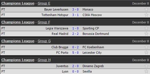 Dortmund so do ky luc cua Real,  Barca va MU tai Champions League anh 2