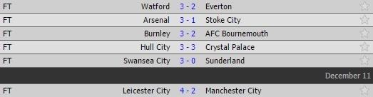Arsenal tra gia dat cho tran thang Stoke City. anh 2
