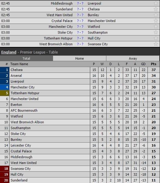 Crystal Palace - Man Utd: Thang theo kieu Jose Mourinho anh 4