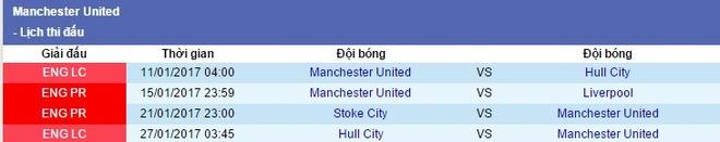 Man Utd tra gia dat o tran thang Reading anh 2
