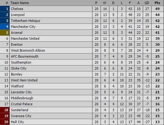 Mourinho bao tin vui truoc dai chien voi Liverpool hinh anh 2