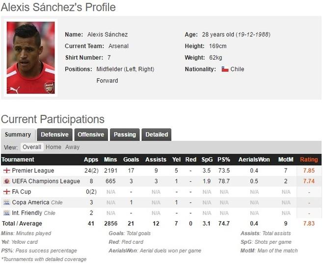 Hut Griezmann,  Man Utd nham toi Sanchez anh 3
