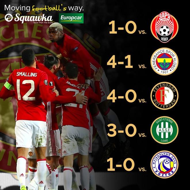 Romero - cau thu hay nhat tran MU thang Rostov hinh anh 2