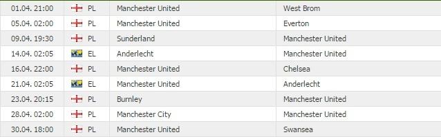 Man Utd mat 7 ngoi sao trong tran tiep don West Brom anh 2