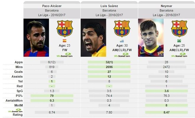Tiet lo cau thu trong danh sach day khoi Camp Nou cua Messi anh 2
