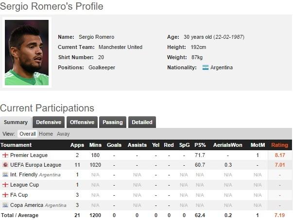 Giam doc cua Ajax ung ho Romero bat tran chung ket Europa League hinh anh 2