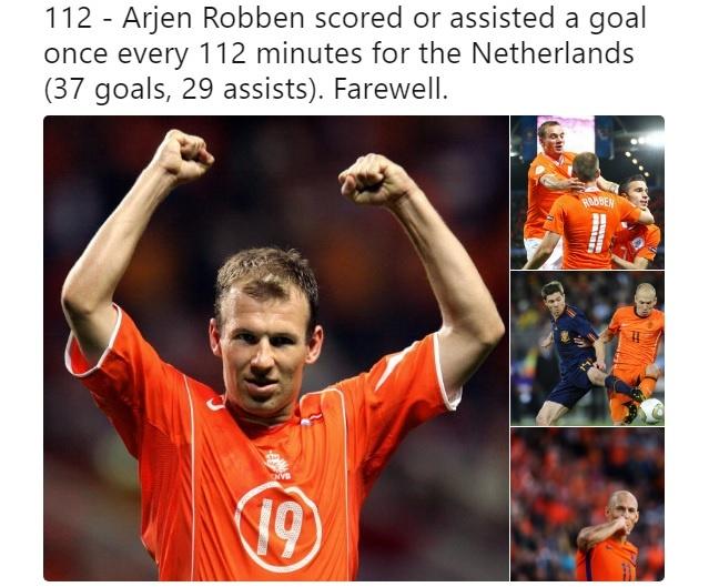 Robben gia tu su nghiep thi dau quoc te hinh anh 8