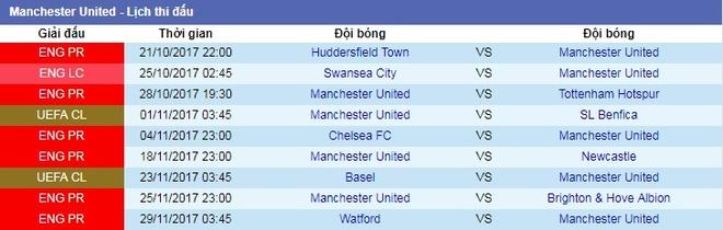 Danh bai Benfica, dan sao Man Utd vui ve tro ve ngay trong dem hinh anh 14