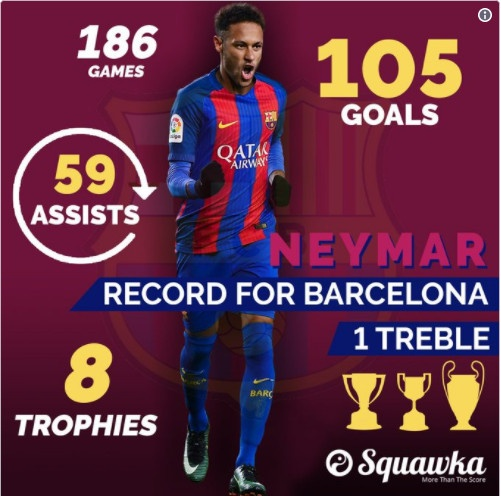 Neymar se som danh bat Ronaldo khoi Real Madrid hinh anh 1
