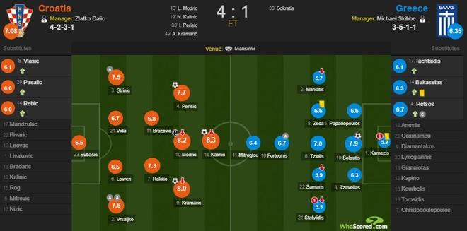 Luka Modric khai hoa, Croatia dat mot chan vao VCK World Cup 2018 hinh anh 12