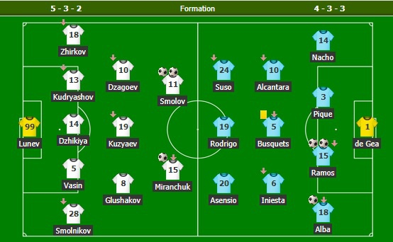 Huong 2 qua penalty, Tay Ban Nha van de Nga cam hoa 3-3 hinh anh 12