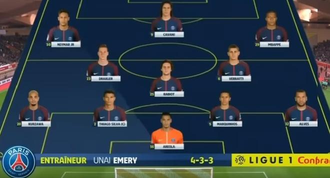 Neymar va Cavani cung ghi ban, PSG xay chac ngoi dau hinh anh 1