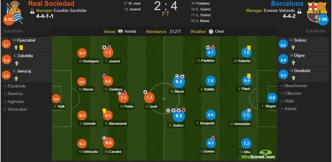 Messi - Suarez lap sieu pham, Barca bo xa Real 19 diem hinh anh 11