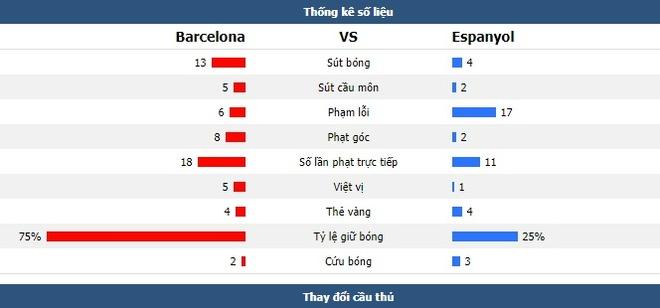 Messi, Suarez ghi ban giup Barcelona tien vao ban ket cup Nha Vua hinh anh 14