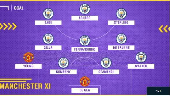 Khong Pogba va Lukaku,  Ashley Young vao doi hinh derby Manchester anh 12