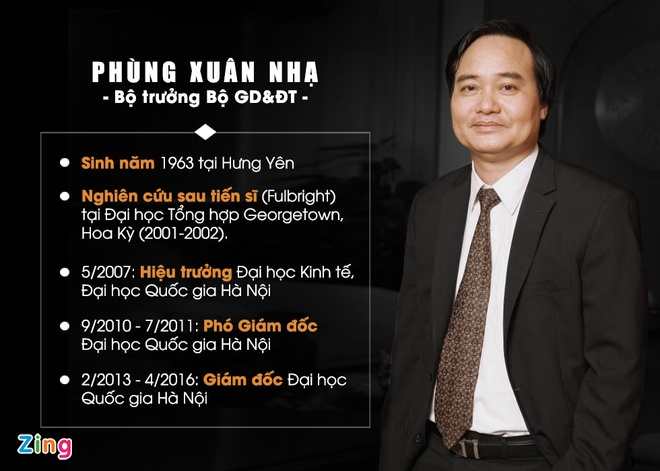 Ong Phung Xuan Nha la Bo truong GD&DT hinh anh 1